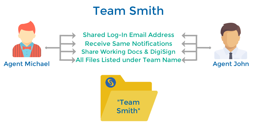 team_smith.png